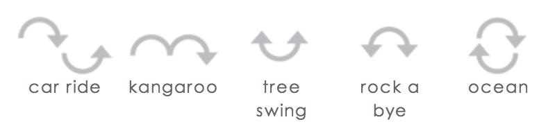 swing motions