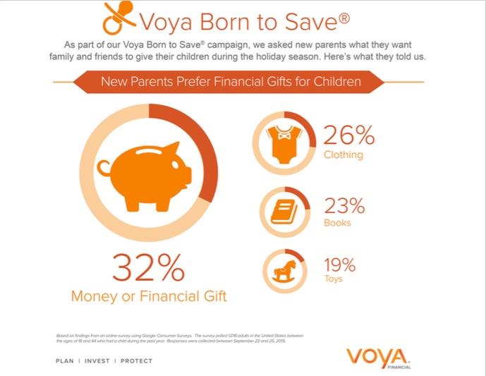 voya savings gifts